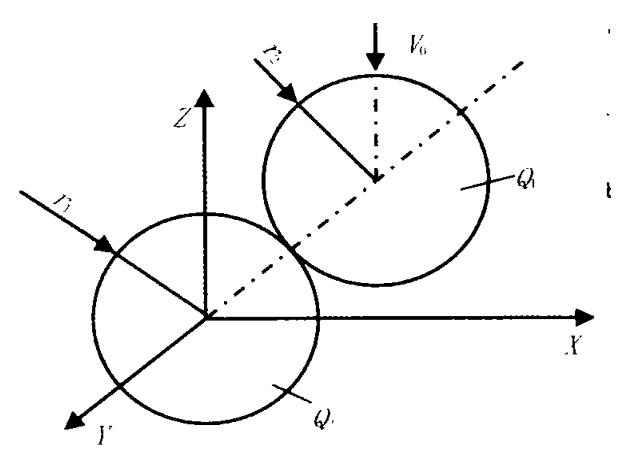 Figure 3 shows the relative position of grinding balls.